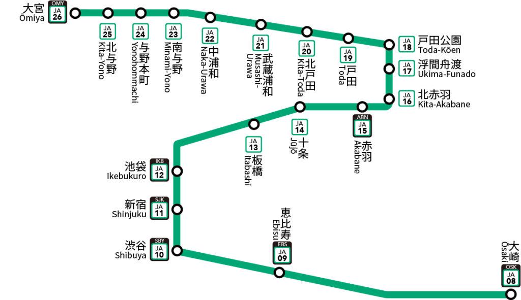 埼京線 路線図